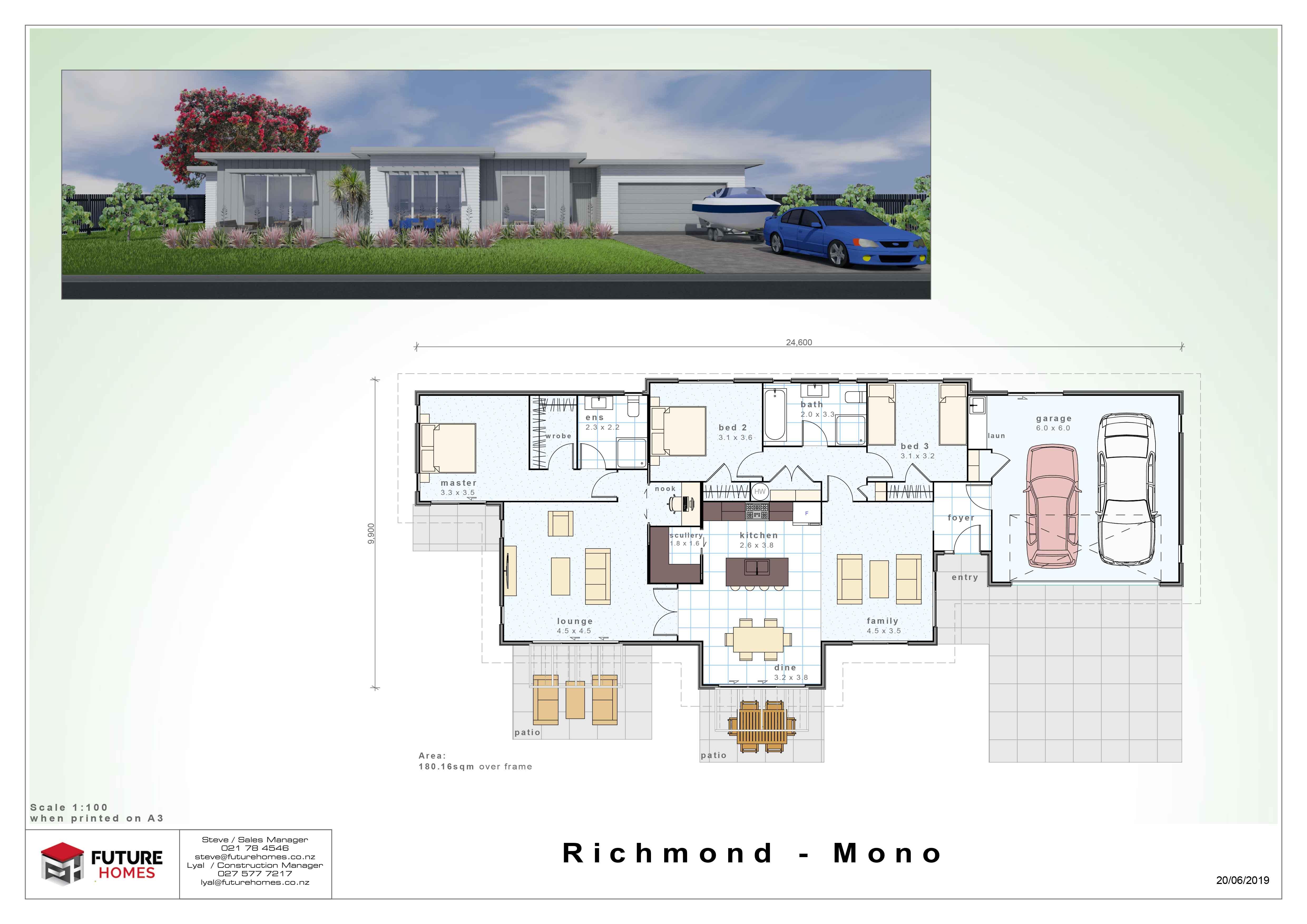 Richmond – Mono